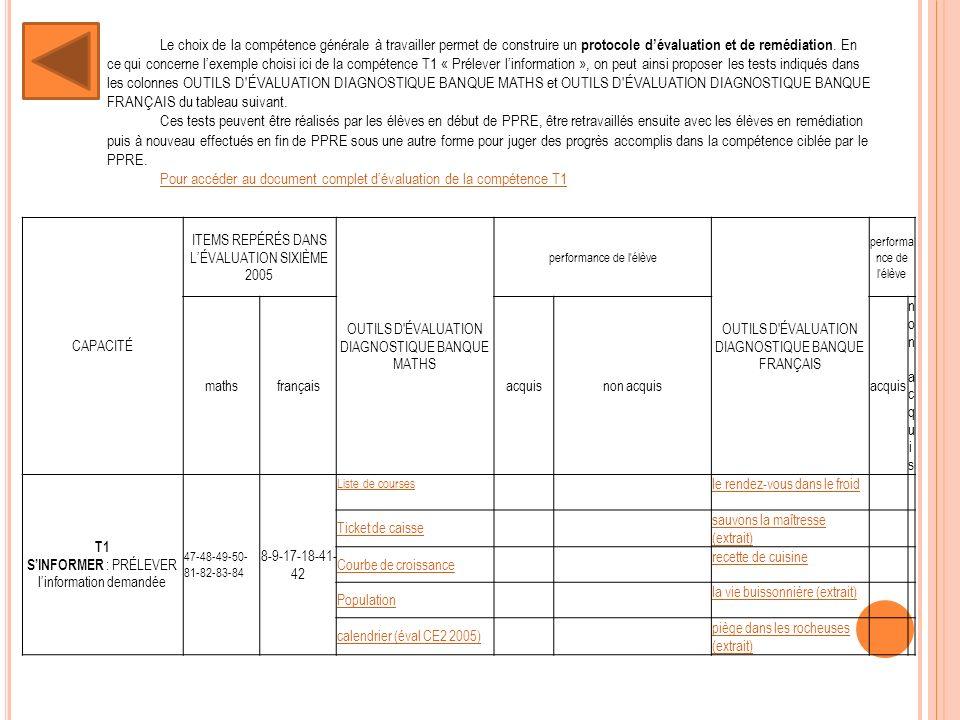 Pour accéder au document complet d'évaluation de la compétence T1
