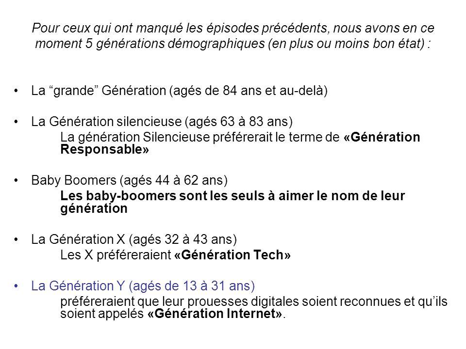 Pour ceux qui ont manqué les épisodes précédents, nous avons en ce moment 5 générations démographiques (en plus ou moins bon état) :