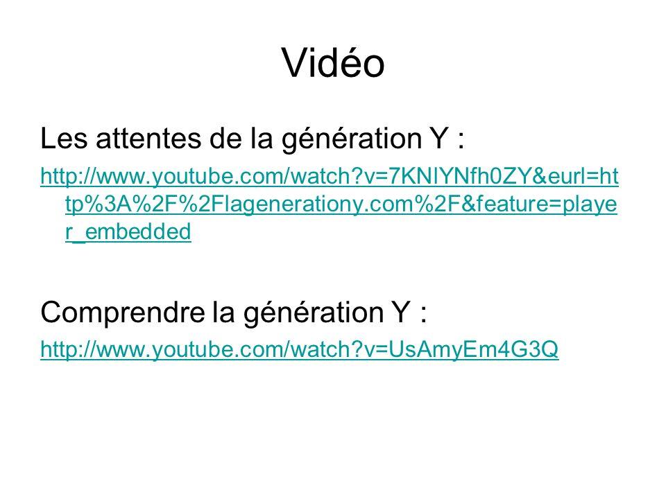Vidéo Les attentes de la génération Y : Comprendre la génération Y :