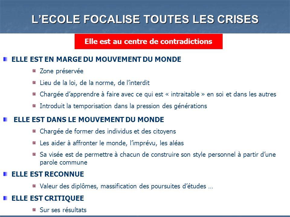 L'ECOLE FOCALISE TOUTES LES CRISES
