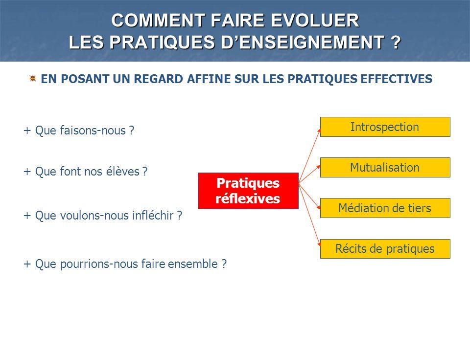 COMMENT FAIRE EVOLUER LES PRATIQUES D'ENSEIGNEMENT