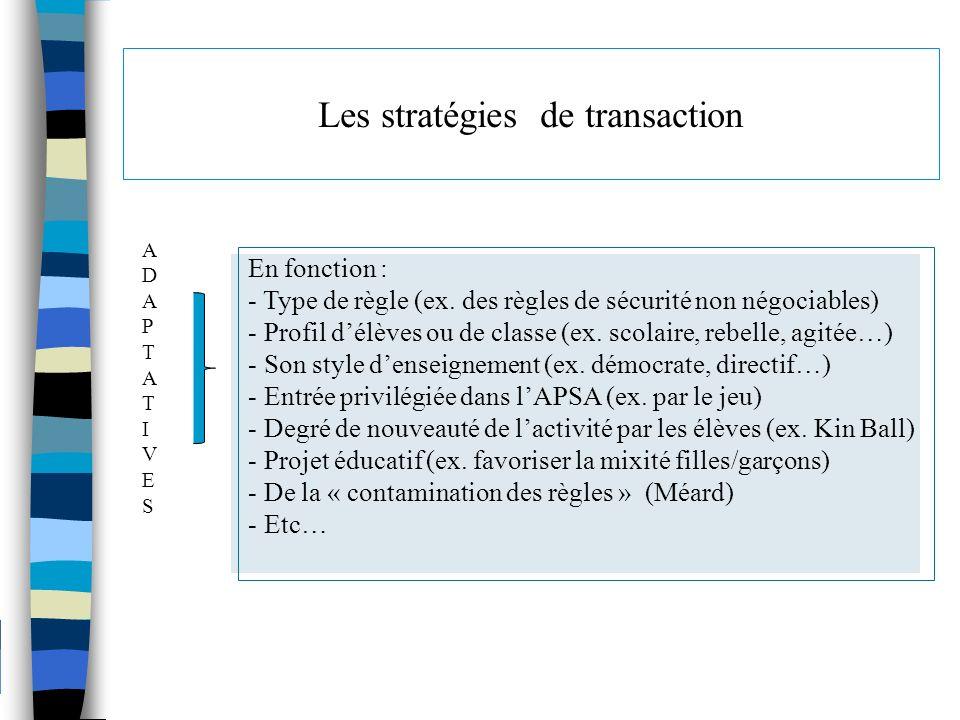 Les stratégies de transaction