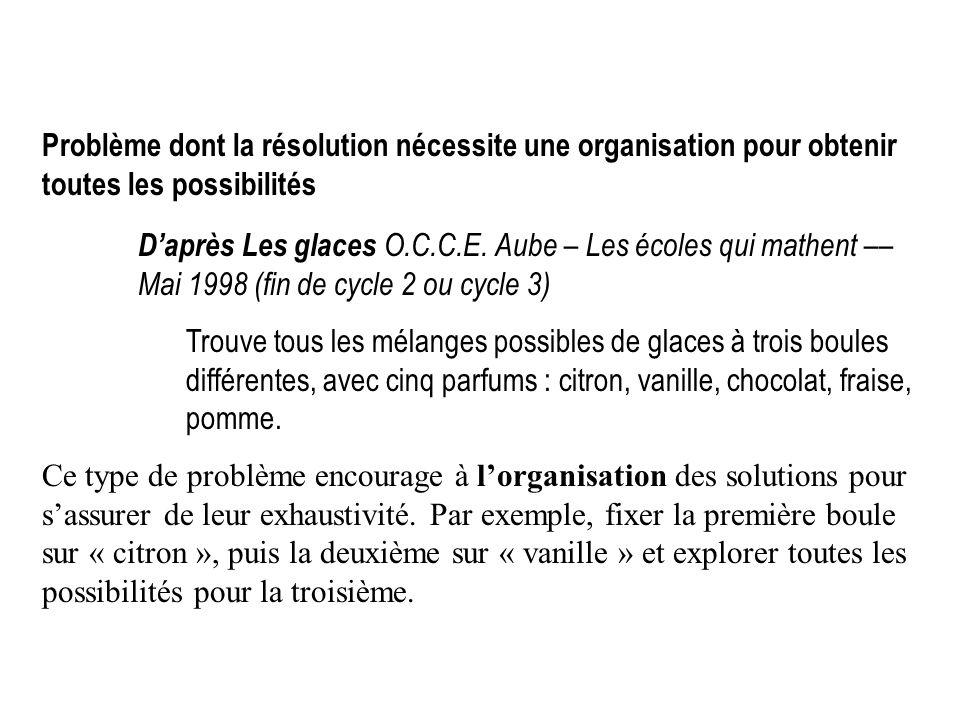 Problème dont la résolution nécessite une organisation pour obtenir toutes les possibilités