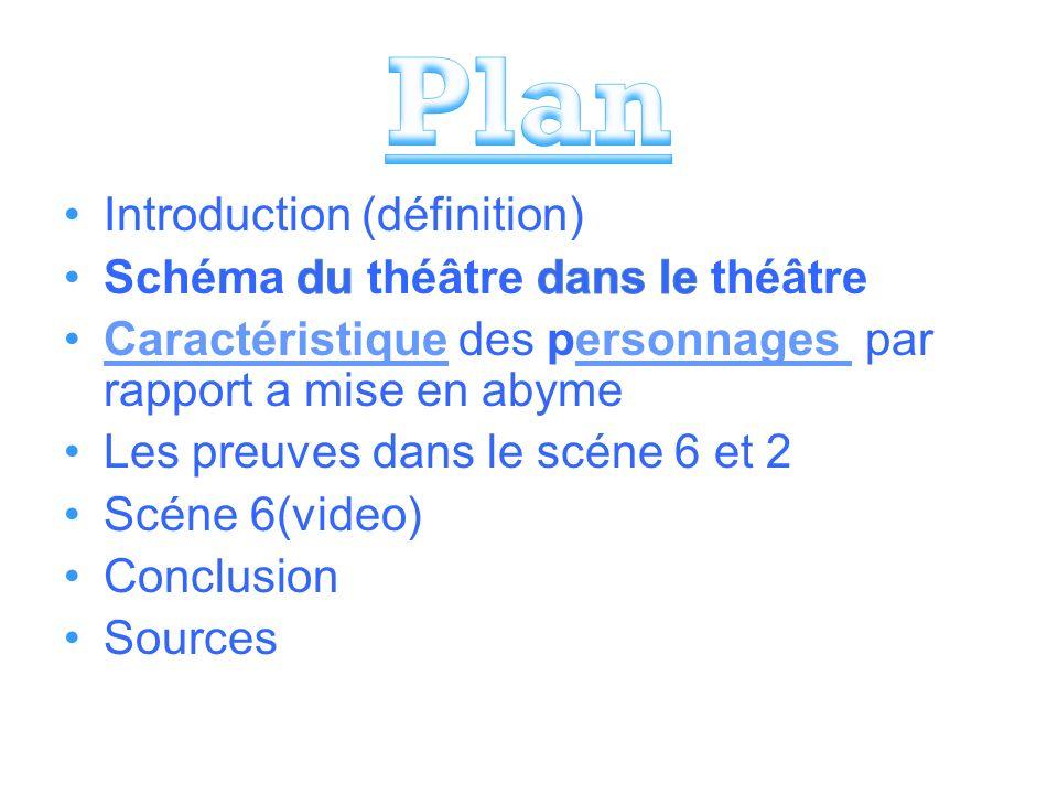 Plan Introduction (définition) Schéma du théâtre dans le théâtre