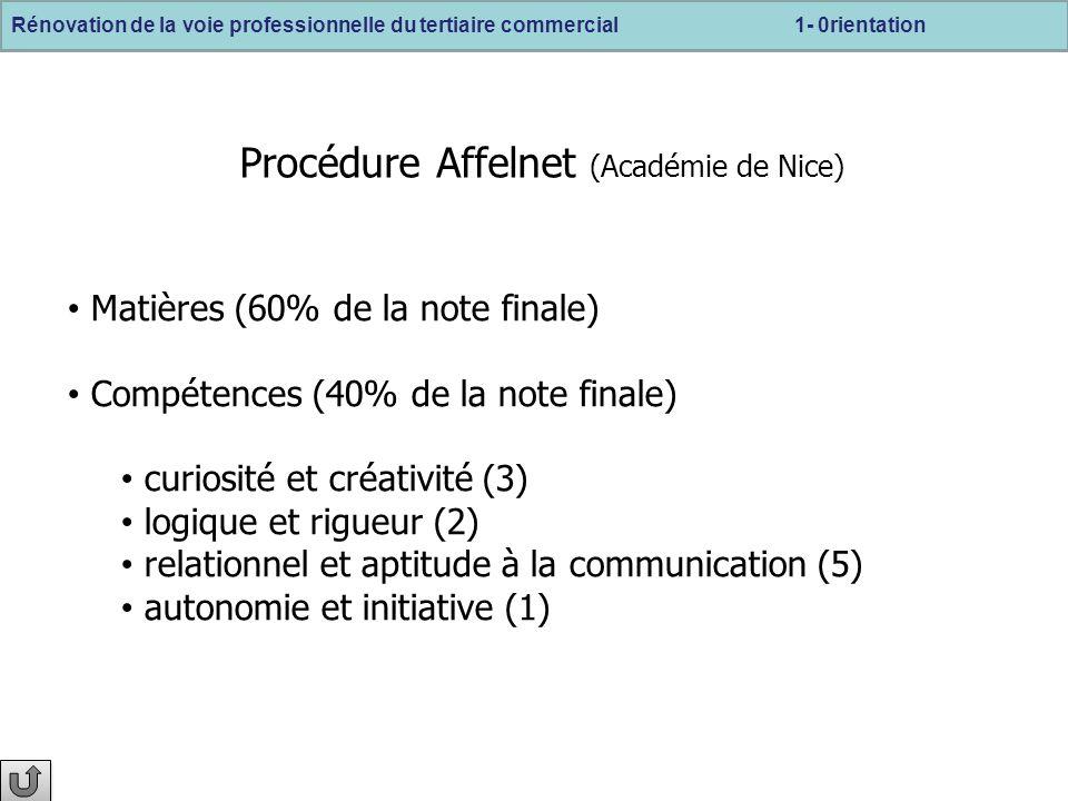 Procédure Affelnet (Académie de Nice)