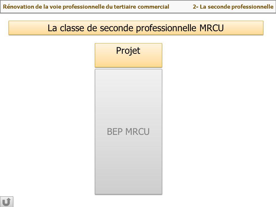 La classe de seconde professionnelle MRCU