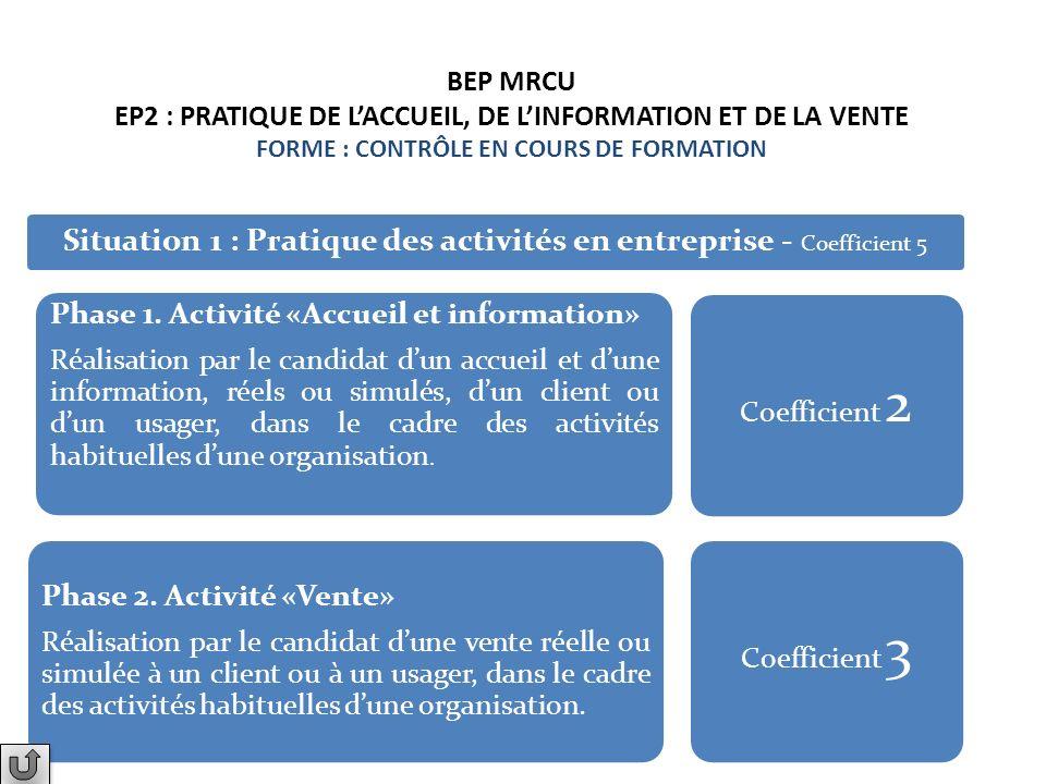 Situation 1 : Pratique des activités en entreprise - Coefficient 5