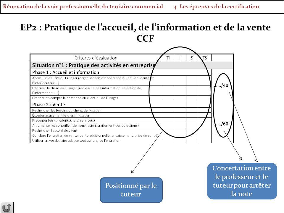 EP2 : Pratique de l'accueil, de l'information et de la vente CCF