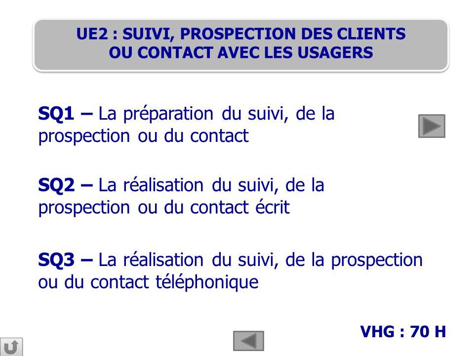 UE2 : SUIVI, PROSPECTION DES CLIENTS OU CONTACT AVEC LES USAGERS