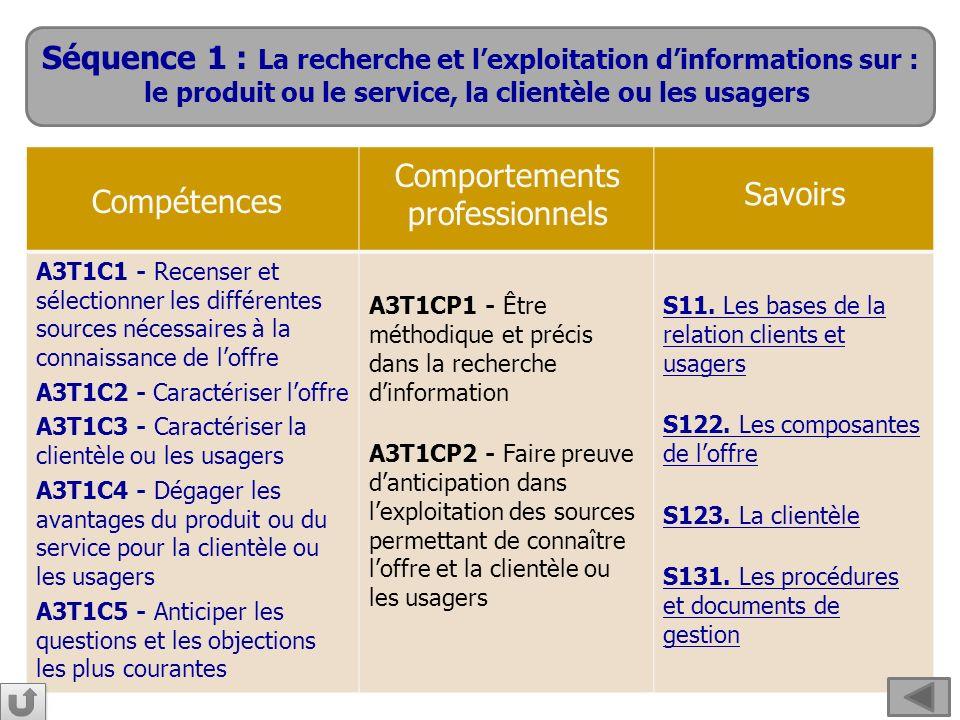 Séquence 1 : La recherche et l'exploitation d'informations sur :