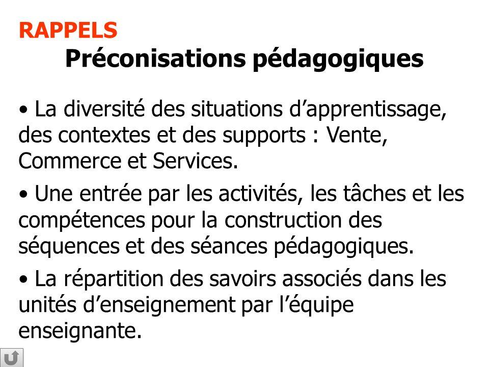 Préconisations pédagogiques
