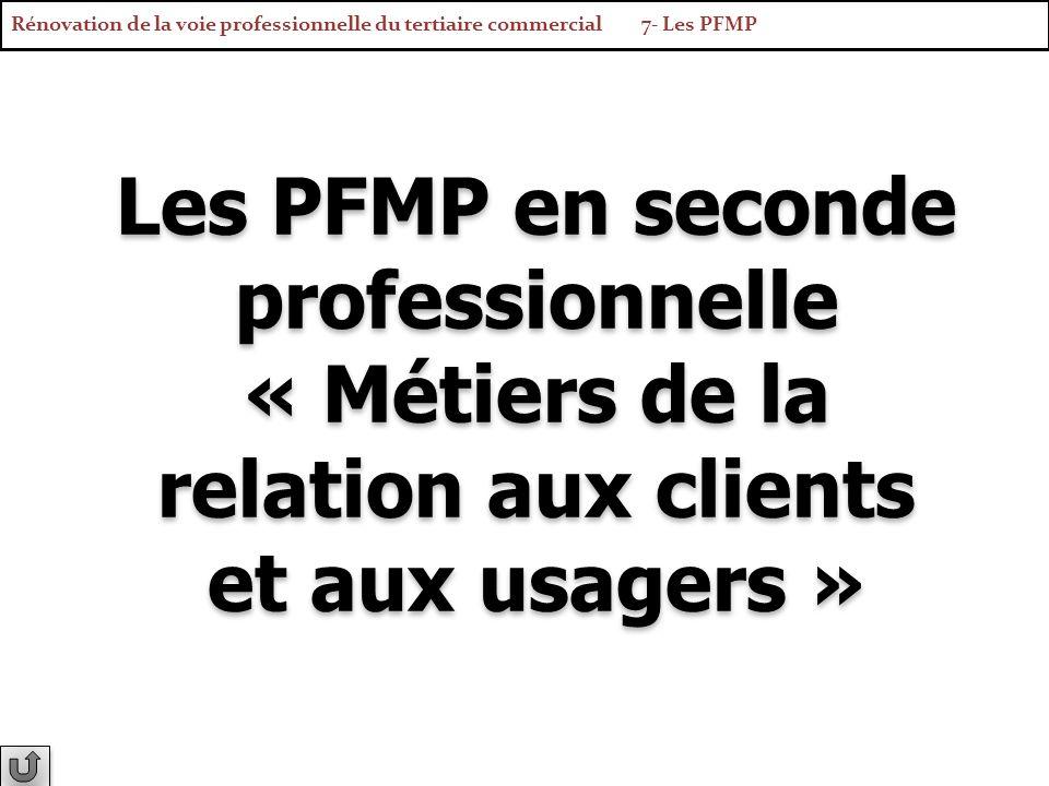 Rénovation de la voie professionnelle du tertiaire commercial 7- Les PFMP