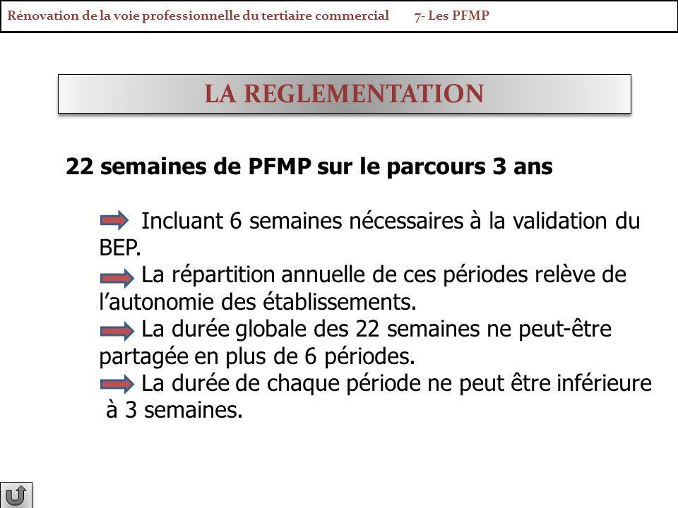 LA REGLEMENTATION 22 semaines de PFMP sur le parcours 3 ans