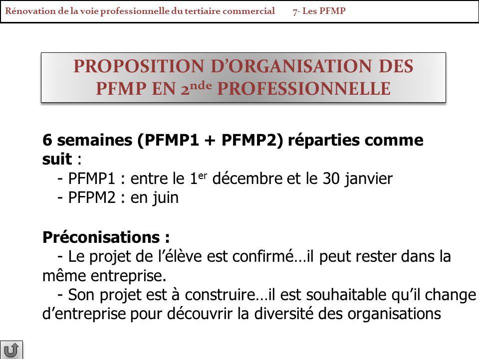 PROPOSITION D'ORGANISATION DES PFMP EN 2nde PROFESSIONNELLE