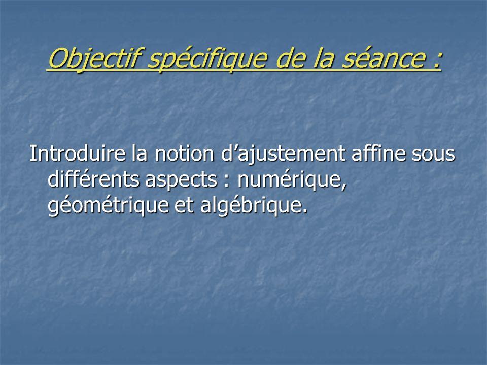 Objectif spécifique de la séance :
