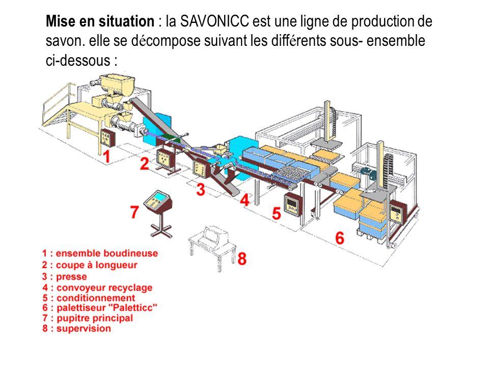 Mise en situation : la SAVONICC est une ligne de production de savon
