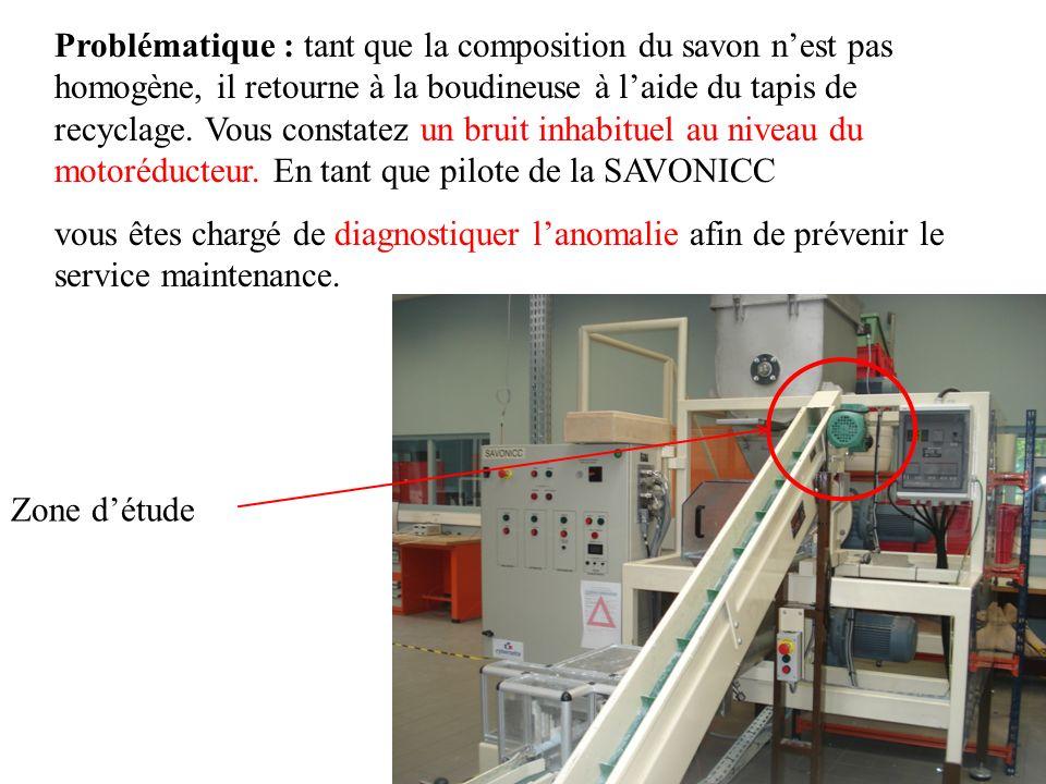 Problématique : tant que la composition du savon n'est pas homogène, il retourne à la boudineuse à l'aide du tapis de recyclage. Vous constatez un bruit inhabituel au niveau du motoréducteur. En tant que pilote de la SAVONICC