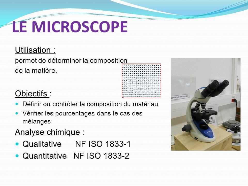 LE MICROSCOPE Utilisation : Objectifs : Analyse chimique :