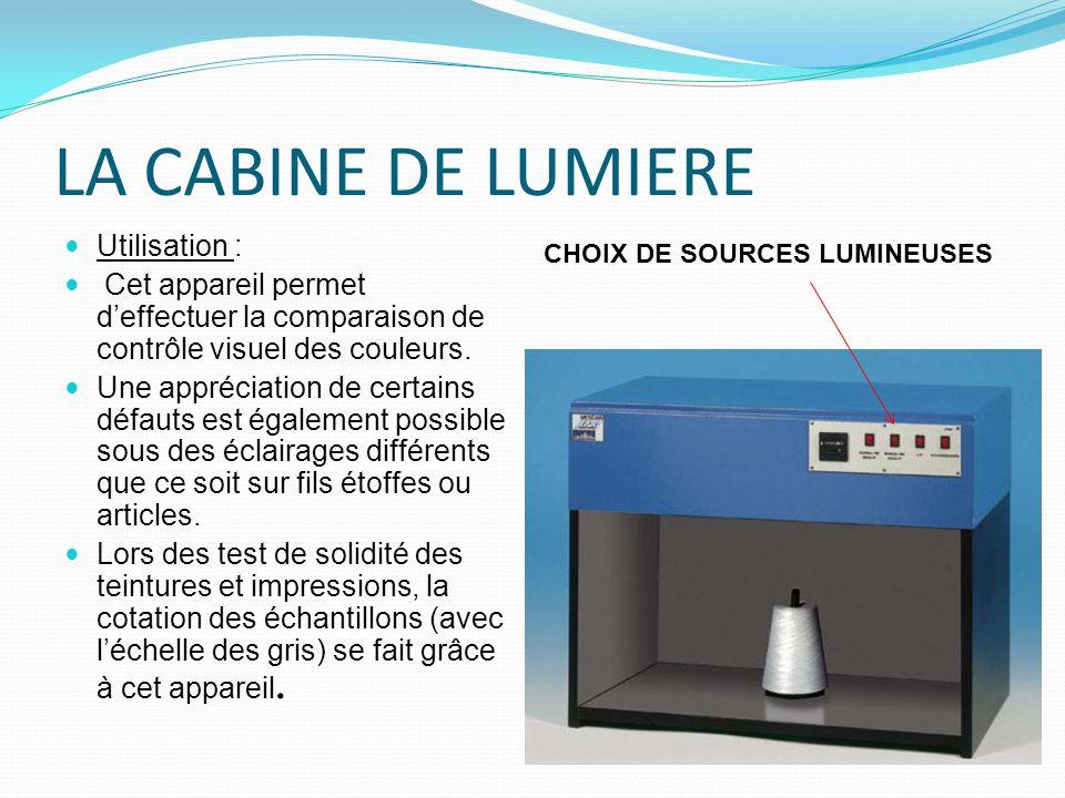 LA CABINE DE LUMIERE Utilisation :