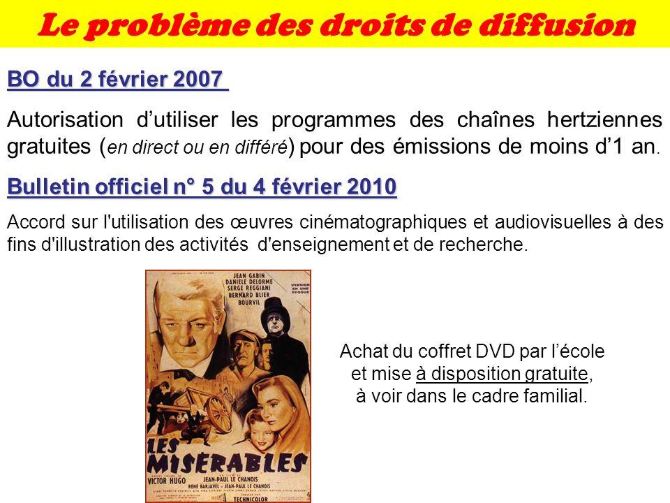 Le problème des droits de diffusion