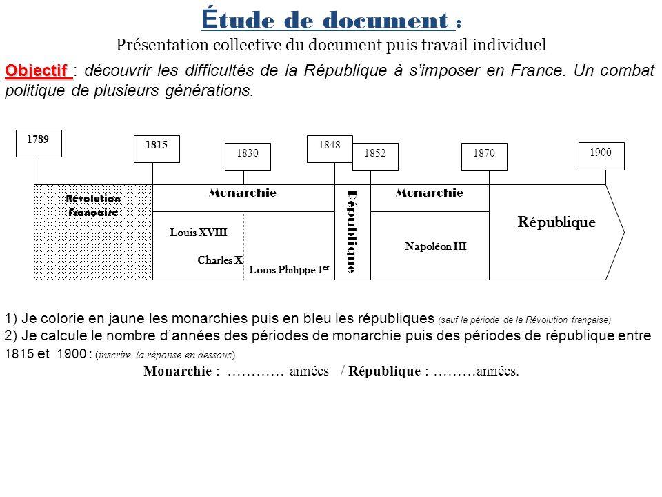 Étude de document : Présentation collective du document puis travail individuel.
