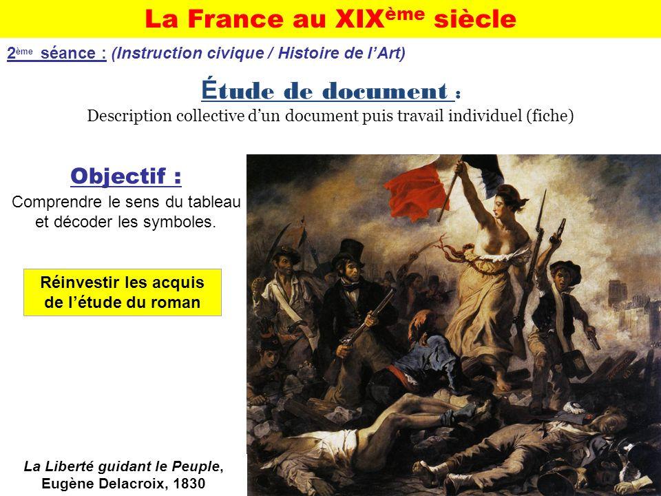 La France au XIXème siècle