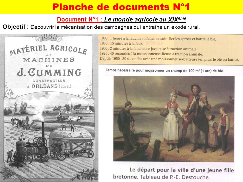 Planche de documents N°1 Document N°1 : Le monde agricole au XIXème