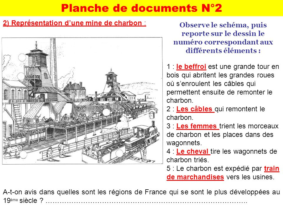 Planche de documents N°2