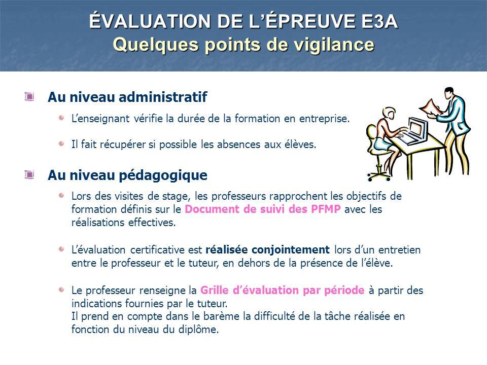 ÉVALUATION DE L'ÉPREUVE E3A Quelques points de vigilance