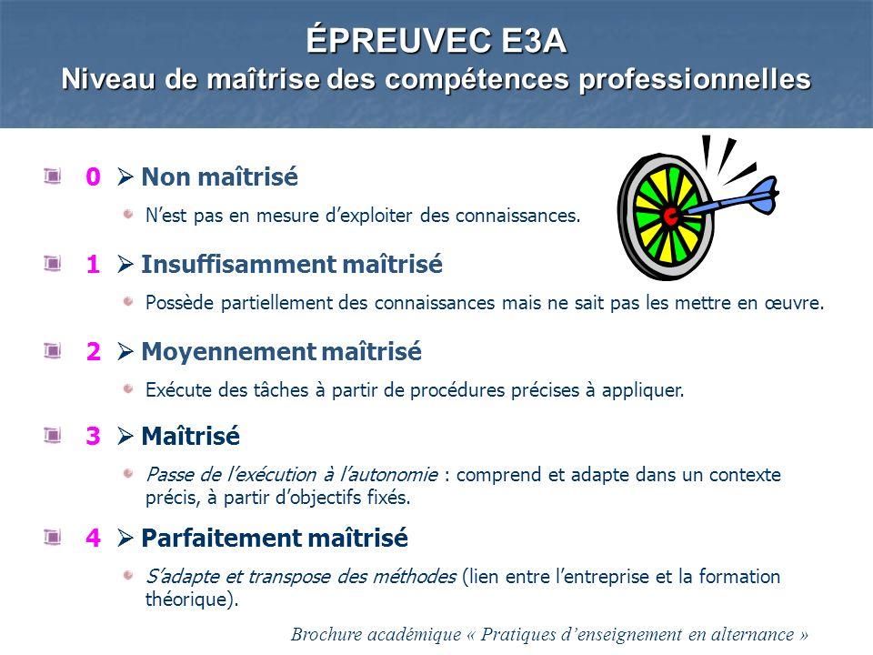 ÉPREUVEC E3A Niveau de maîtrise des compétences professionnelles