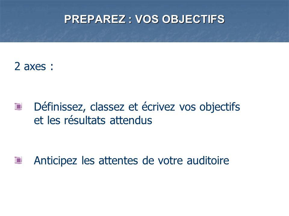 PREPAREZ : VOS OBJECTIFS