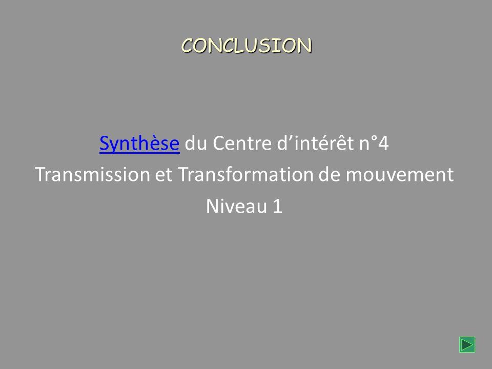 CONCLUSION Synthèse du Centre d'intérêt n°4 Transmission et Transformation de mouvement Niveau 1