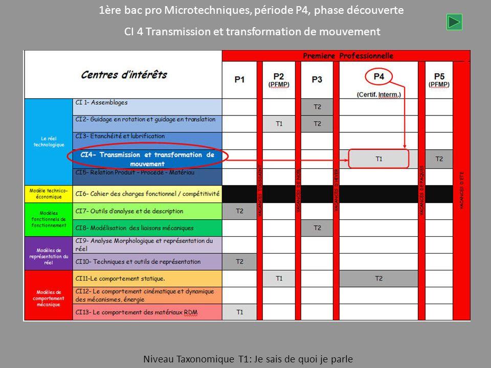 1ère bac pro Microtechniques, période P4, phase découverte
