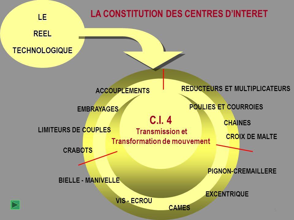 LA CONSTITUTION DES CENTRES D'INTERET