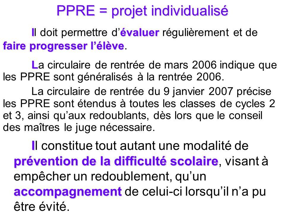 PPRE = projet individualisé