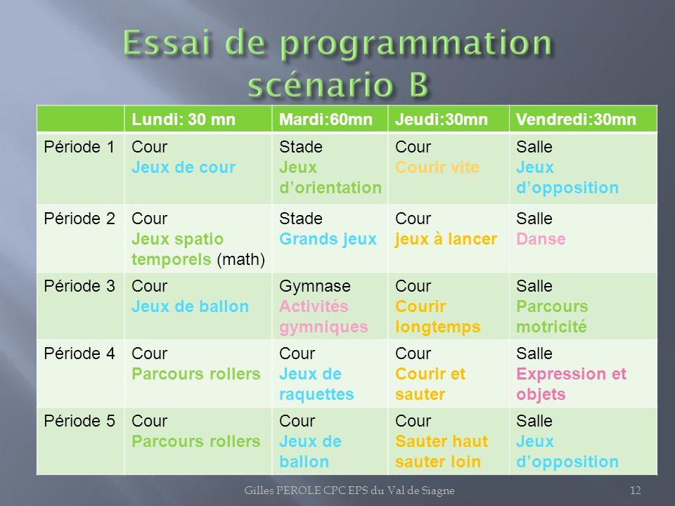 Essai de programmation scénario B