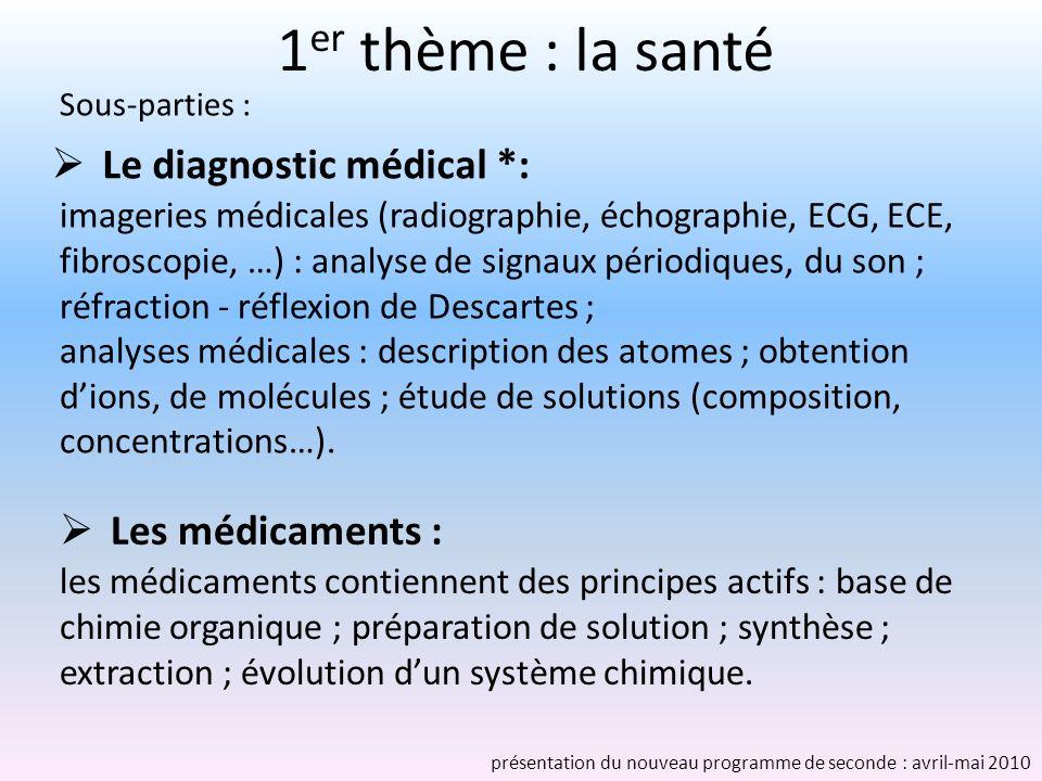 1er thème : la santé Le diagnostic médical *: Les médicaments :