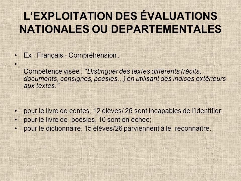 L'EXPLOITATION DES ÉVALUATIONS NATIONALES OU DEPARTEMENTALES
