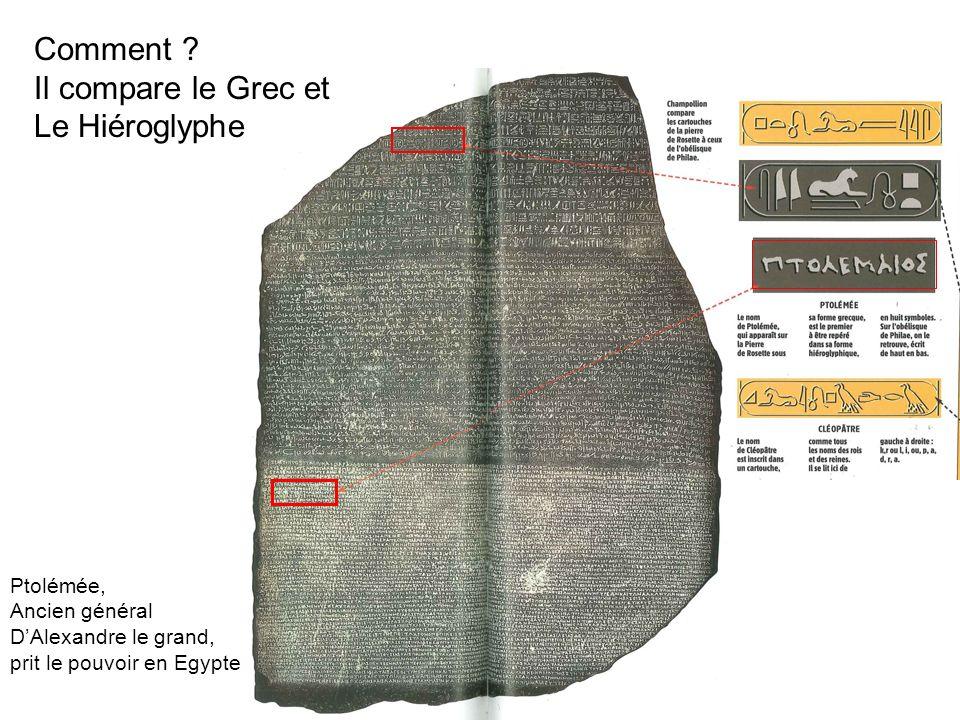 Comment Il compare le Grec et Le Hiéroglyphe Ptolémée,
