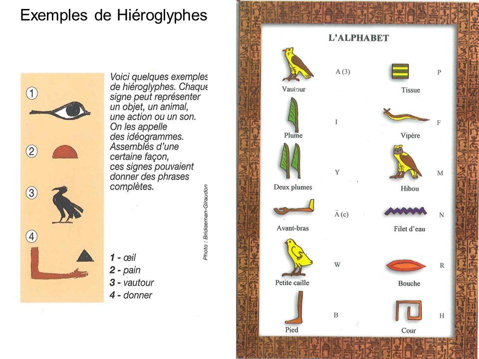 Exemples de Hiéroglyphes