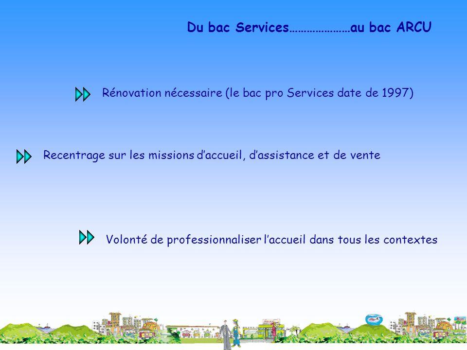 Du bac Services…………………au bac ARCU
