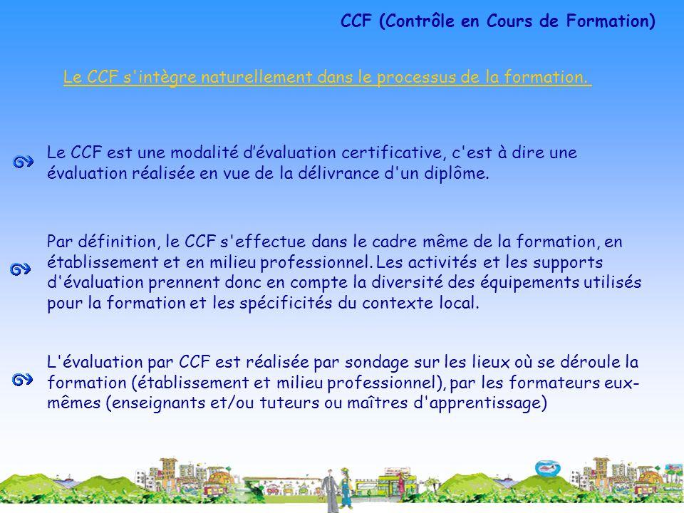 CCF (Contrôle en Cours de Formation)