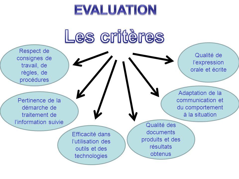 Les critères EVALUATION