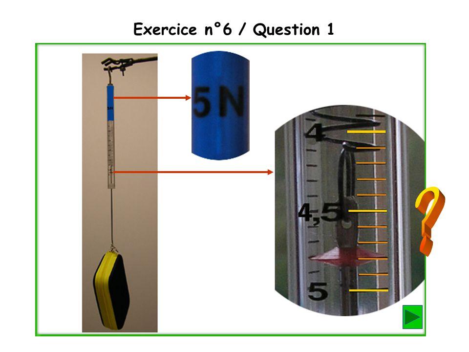 Exercice n°6 / Question 1 Regarder attentivement les images qui vont suivre puis répondre aux questions.