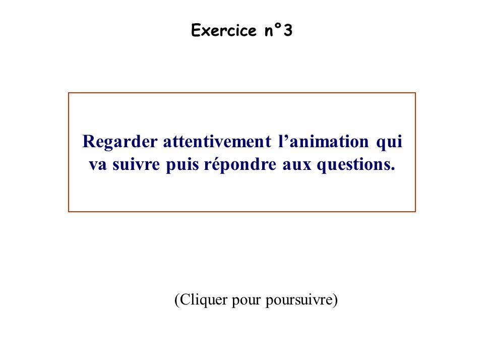 Exercice n°3Regarder attentivement l'animation qui va suivre puis répondre aux questions.