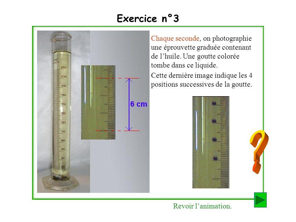 Exercice n°3Chaque seconde, on photographie une éprouvette graduée contenant de l'huile. Une goutte colorée tombe dans ce liquide.