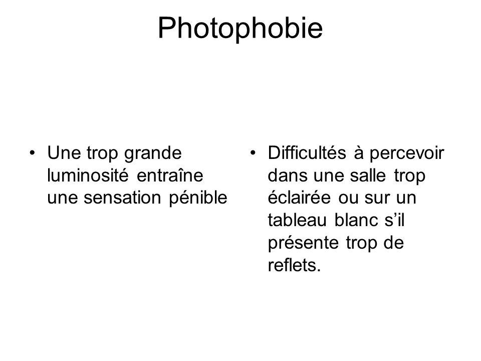 Photophobie Une trop grande luminosité entraîne une sensation pénible