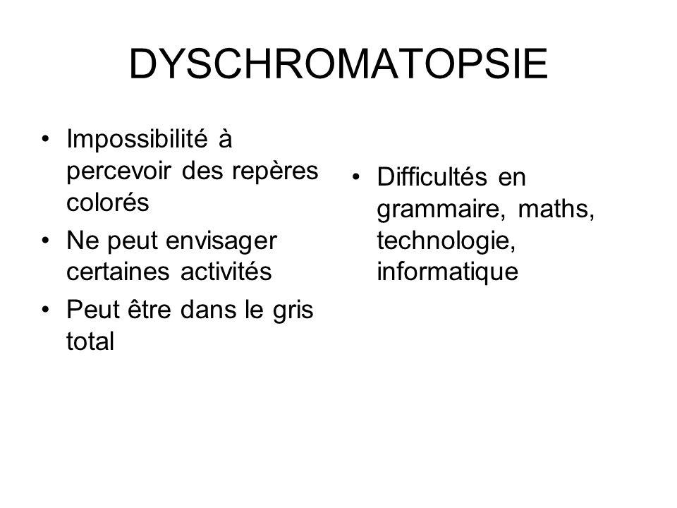 DYSCHROMATOPSIE Impossibilité à percevoir des repères colorés