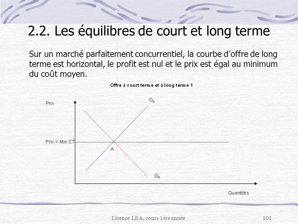 2.2. Les équilibres de court et long terme