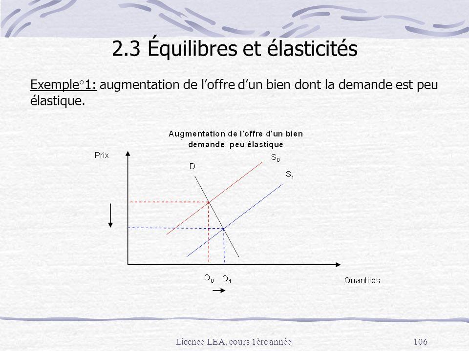2.3 Équilibres et élasticités